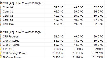 Imagen - Mostrar la temperatura del ordenador en la barra del sistema y configurar alertas