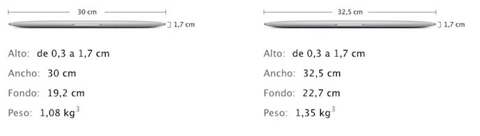 Imagen - 5 razones para comprar un MacBook