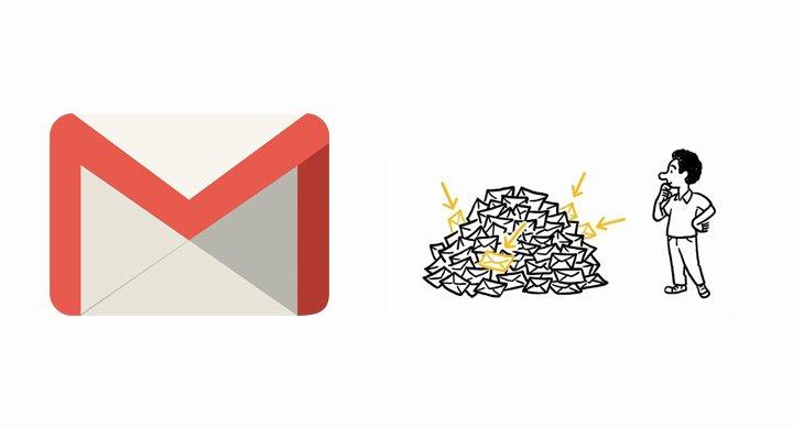 Cómo funcionan los correos prioritarios de Gmail