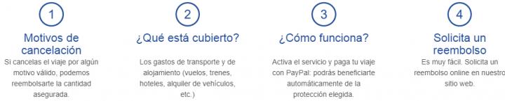 Imagen - ¿Qué es el Seguro de cancelación de viajes de PayPal?
