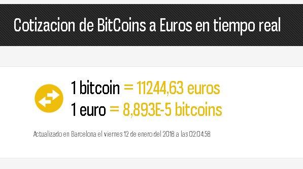 Imagen - Cómo saber la cotización del Bitcoin
