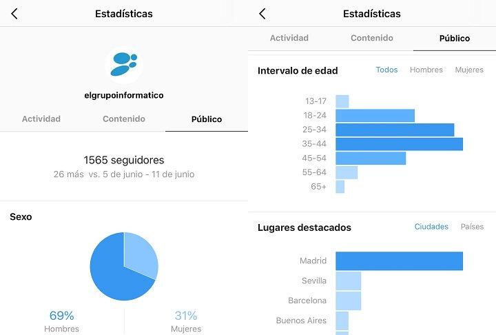 Imagen - Cómo ver mis estadísticas en Instagram