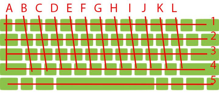 Imagen - ¿Qué es el anti-ghosting en un teclado?