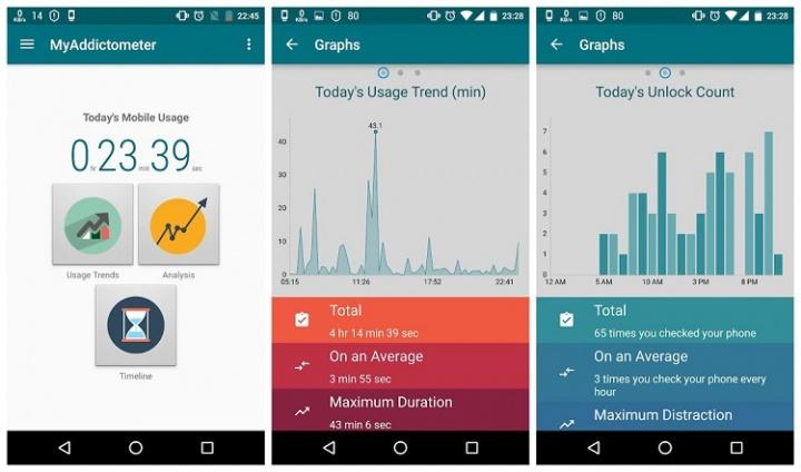 Imagen - 7 apps para ver cuánto usas el móvil