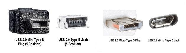 Imagen - ¿Qué diferencias hay entre microUSB y miniUSB?
