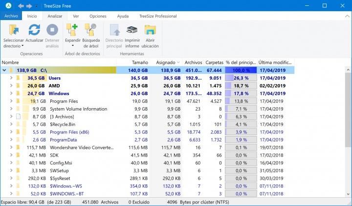 Imagen - TreeSize, calcula el tamaño de las carpetas en Windows para borrar archivos
