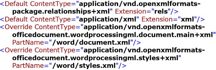 Imagen - ¿Sabes que los archivos .docx, .pptx y .xlsx son archivos extraíbles?