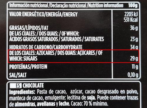 Imagen - Cómo calcular el azúcar que consumes online