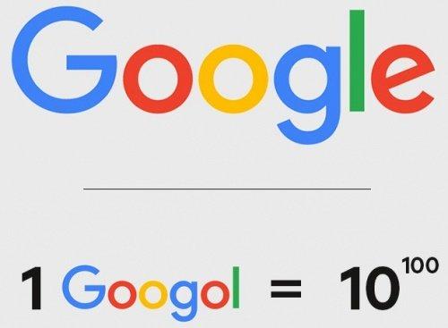 "Imagen - ¿Qué significa ""Google""?"