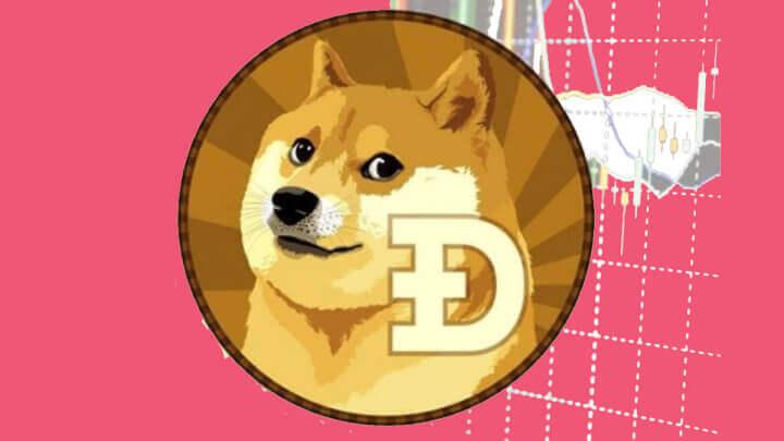 Imagen - ¿Qué es el Dogecoin?
