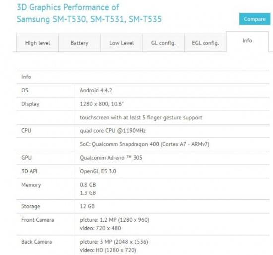 Imagen - Filtradas las especificaciones técnicas de las próximas Samsung Galaxy Tab 4