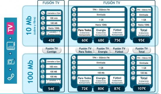 Imagen - Todos los clientes de ADSL de Movistar tendrán fibra óptica gratis