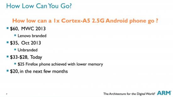 Imagen - El smartphone de 20 dólares cerca de ser una realidad
