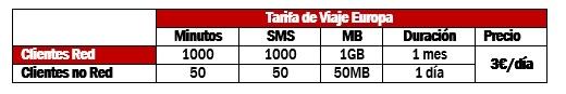 Imagen - Vodafone anuncia nuevas tarifas y rebajas importantes en el roaming