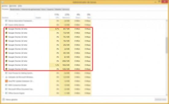 Imagen - Firefox 36 se pasa al multi-proceso y mejora el rendimiento