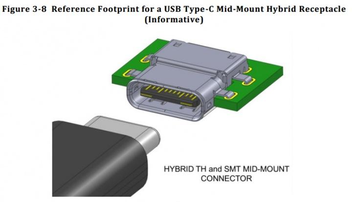 Imagen - USB Type-C, el USB reversible ya está en producción