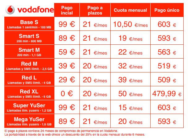 Imagen - Nexus 6 ya disponible con Vodafone: conoce sus precios