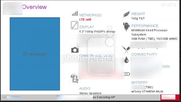 Imagen - Más detalles sobre el Sony Xperia Z4: fotos y pantalla
