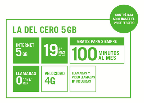 """Imagen - Yoigo añade 100 minutos a la tarifa """"La del Cero 5Gb"""""""
