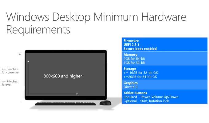 Imagen - Microsoft anuncia los requisitos mínimos de Windows 10
