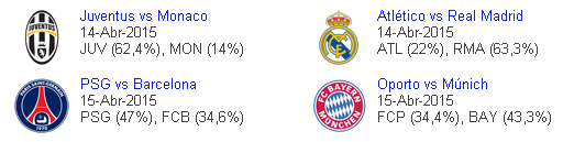 Imagen - Bing dice que el Real Madrid ganará en el Calderón y el Barça perderá en París