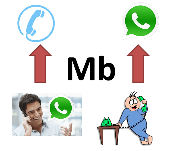 Imagen - Todo sobre las llamadas de WhatsApp