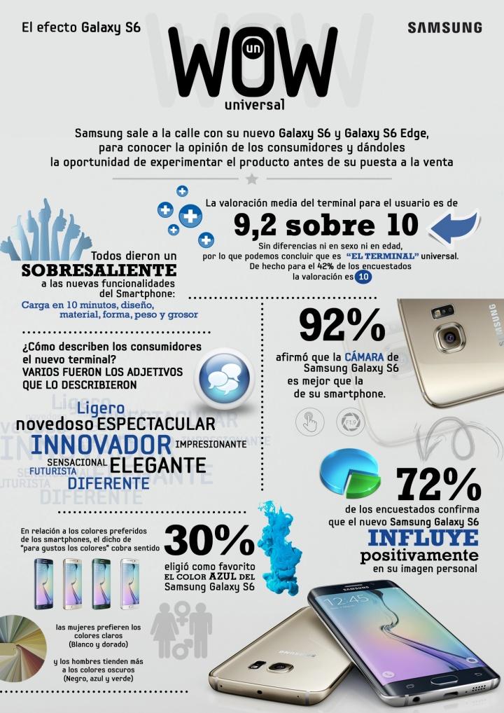 Imagen - Samsung Galaxy S6 y S6 Edge ya disponibles en España