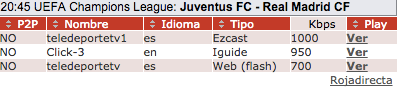 Imagen - Cómo ver Juventus vs Real Madrid de Champions online