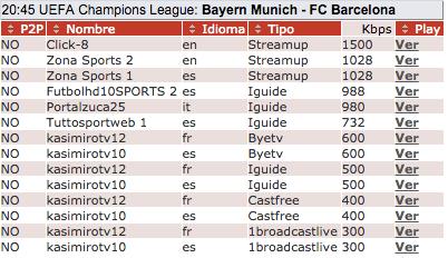 Imagen - Cómo ver Bayern Múnich vs Barcelona en directo