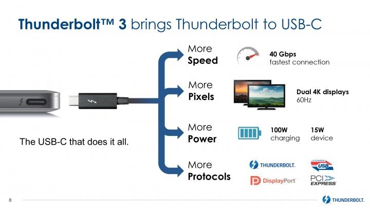 Imagen - Thunderbolt 3 ya es oficial y alcanza los 40Gbps
