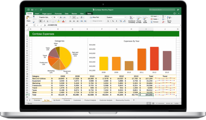 Imagen - ¿Qué esperamos de Microsoft en 2016?