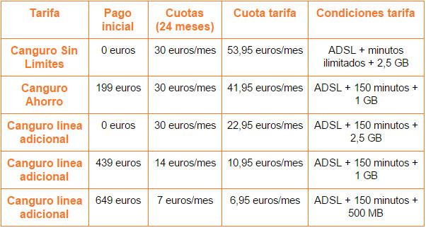 Imagen - Galaxy S6 Edge+ con Orange desde 0 euros de pago inicial
