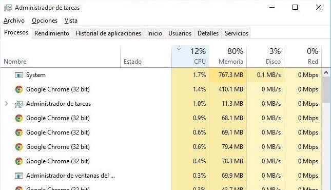 """Imagen - ¿Por qué el proceso """"System"""" de Windows 10 consume mucha RAM?"""