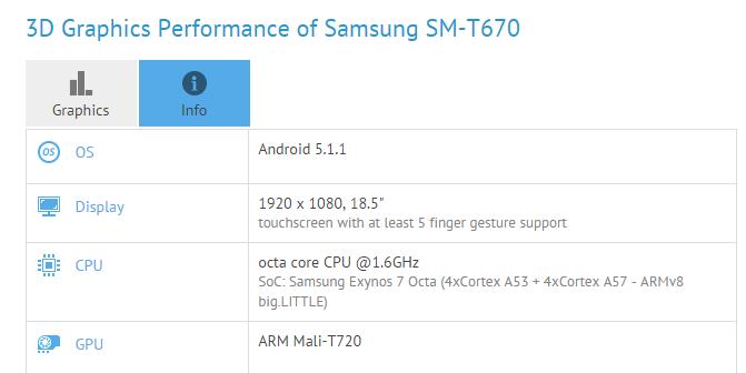 Imagen - Samsung estaría preparando un tablet de 18 pulgadas