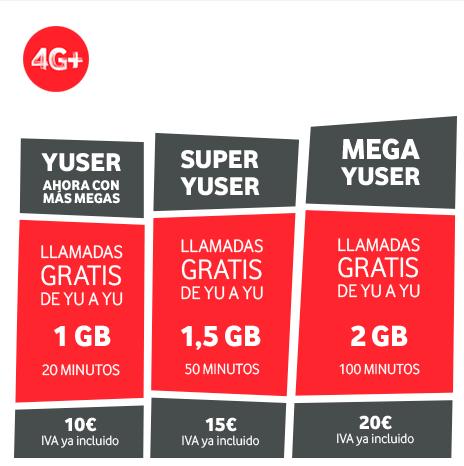 Imagen - Vodafone Yu aumenta gratis los megas incluidos a todos sus clientes