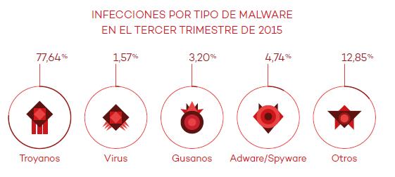 Imagen - El ciberterrorismo aumenta en los últimos meses