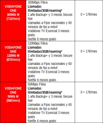 Imagen - HTC One A9: precios con Vodafone