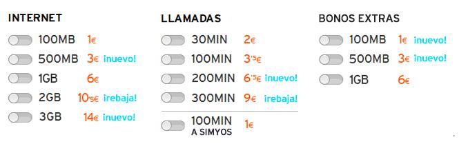 Imagen - Simyo añade nuevos bonos y rebaja sus tarifas