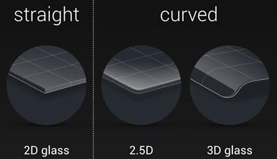 Imagen - ¿Qué son las pantallas 2.5D?