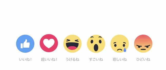 Imagen - Las reacciones de Facebook llegan a más usuarios