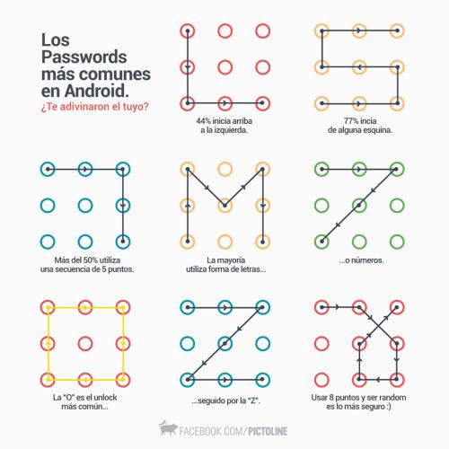 Imagen - Los patrones de desbloqueo más comunes en Android