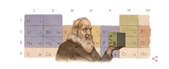 Imagen - Google homenajea a Dmitri Mendeléyev con un Doodle
