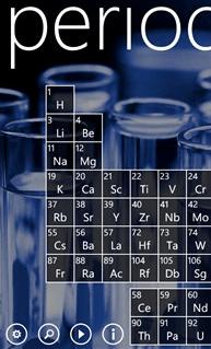 Imagen - 5 apps para consultar la tabla periódica