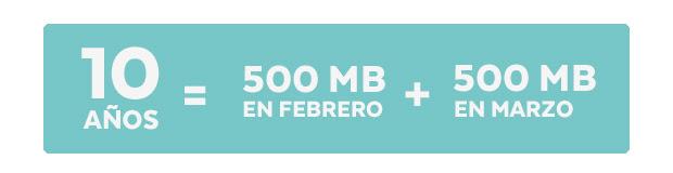 Imagen - Tuenti cumple 10 años y regala 1GB de datos