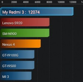 Imagen - Review: Xiaomi Redmi 3, un excelente gama media de un tamaño ajustado