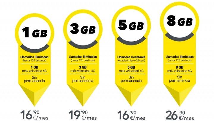 Imagen - Tarifas MÁS, llamadas ilimitadas y muchos gigas con 4G de MÁSMÓVIL