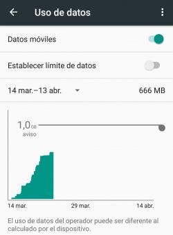 Imagen - Cómo configurar la advertencia de datos en Android