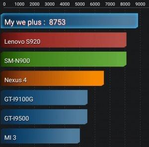 Imagen - Review: Weimei We Plus, un smartphone con buenos acabados y pantalla de lujo
