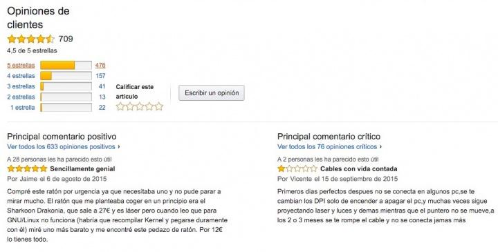 Imagen - Amazon Vine: comenta en Amazon y llévate productos gratis