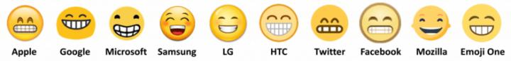 Imagen - Cuidado con los emojis, pueden transmitir emociones confusas